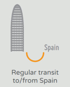 ibetransit-regular-transit-spain-uk